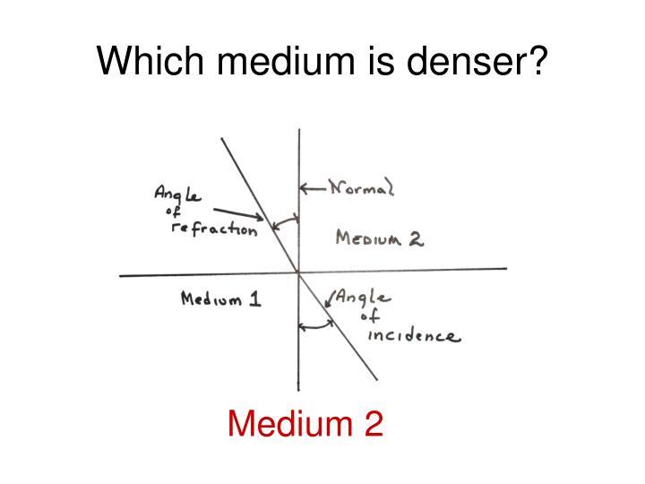 Which medium is denser?