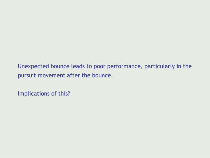 Unexpected bounce leads to poor performance, particularly in the