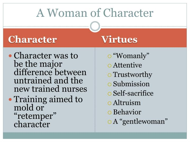A Woman of Character