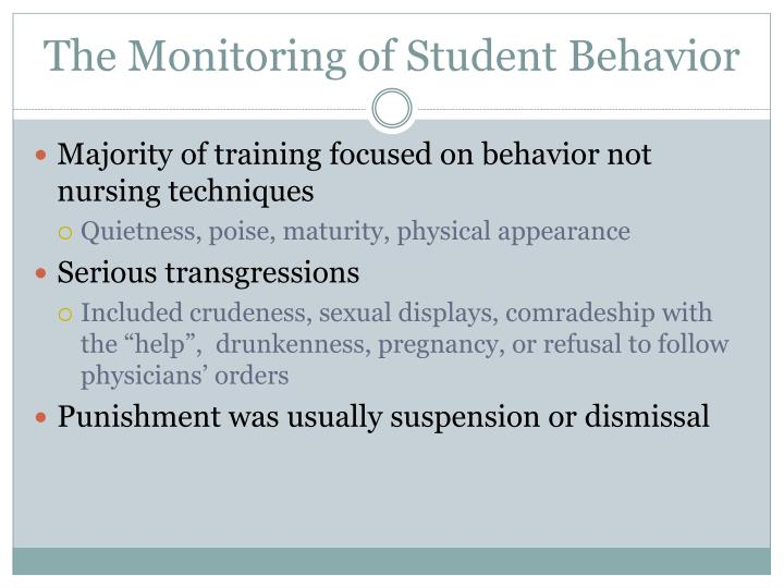 The Monitoring of Student Behavior