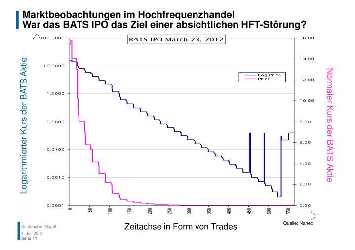 Marktbeobachtungen im Hochfrequenzhandel