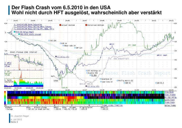 Der Flash Crash vom 6.5.2010 in den USA
