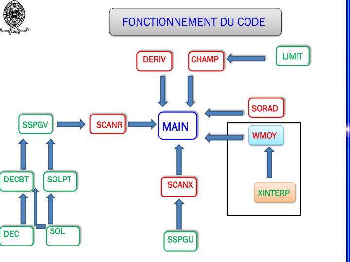 FONCTIONNEMENT DU CODE