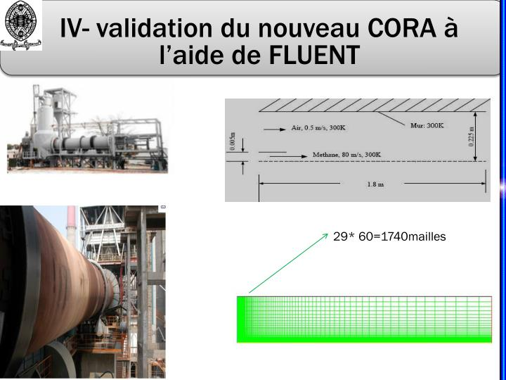 IV- validation du nouveau CORA à l'aide de FLUENT
