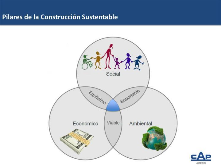 Pilares de la Construcción Sustentable