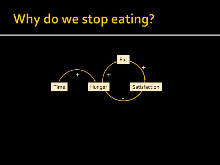 Why do we stop eating?