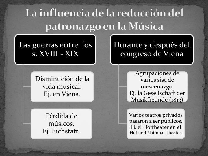 La influencia de la reducción del patronazgo en la Música