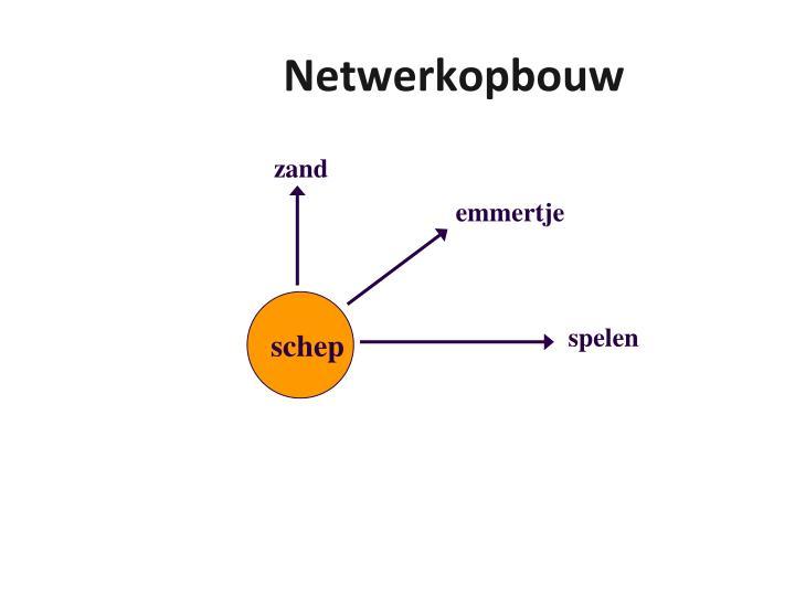 Netwerkopbouw