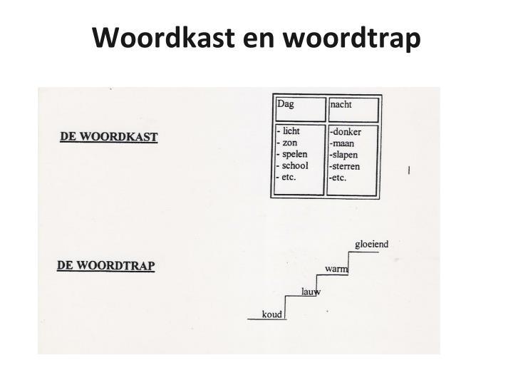 Woordkast en woordtrap