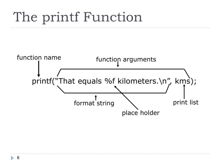 function name