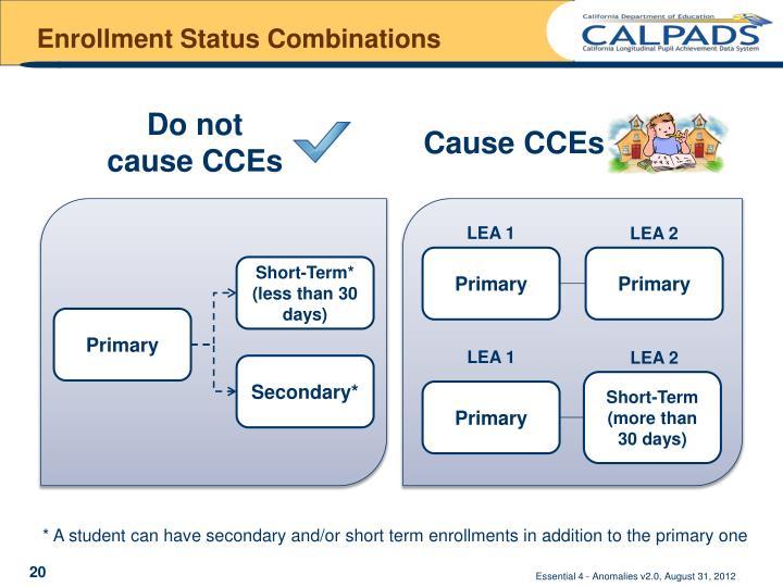 Enrollment Status Combinations