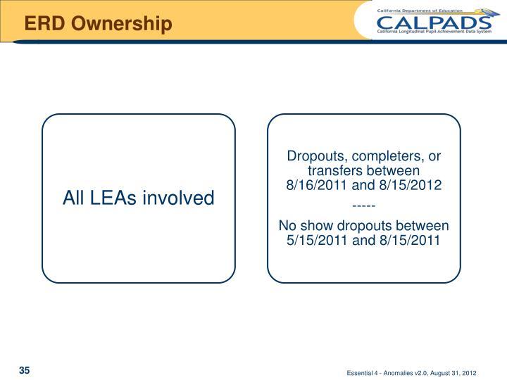 ERD Ownership