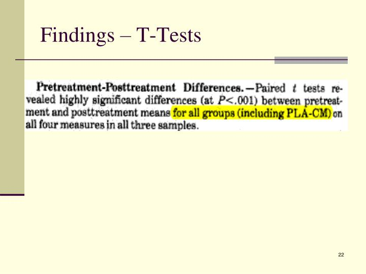 Findings – T-Tests