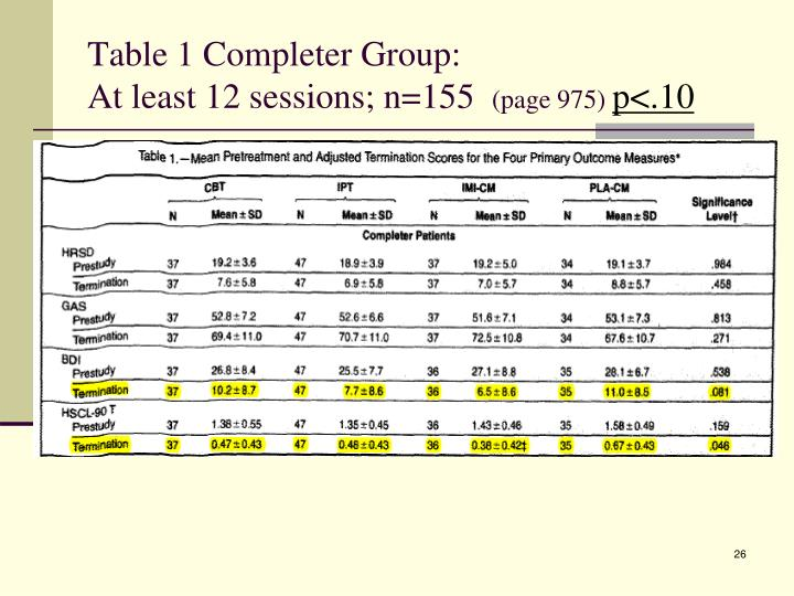 Table 1 Completer Group: