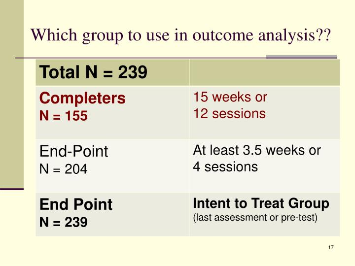 Which group to use in outcome analysis??
