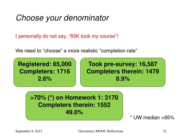 Choose your denominator