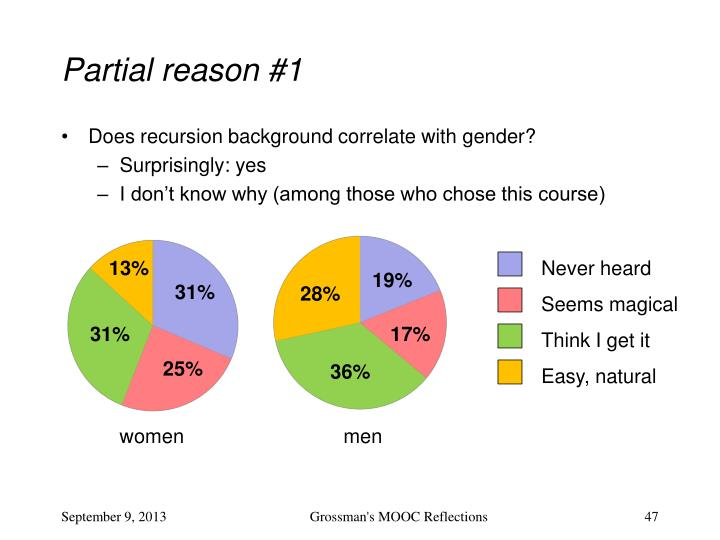 Partial reason #1