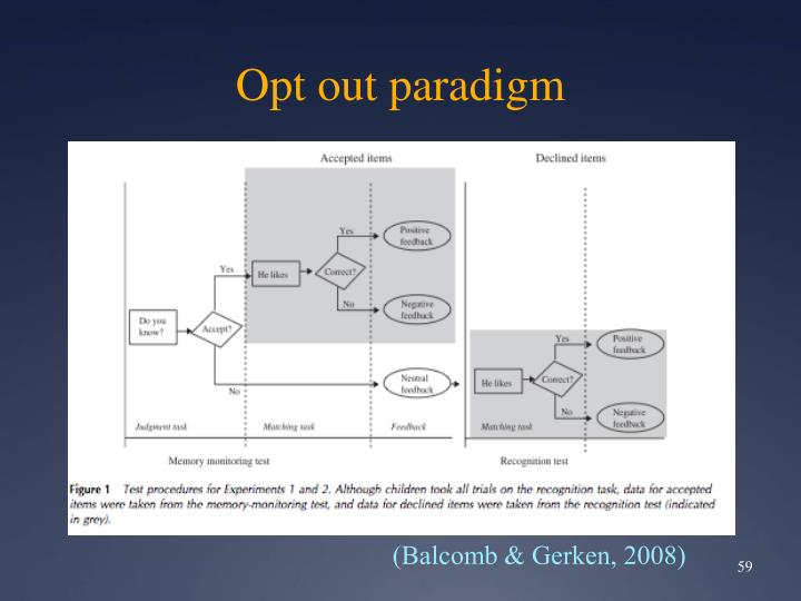 Opt out paradigm
