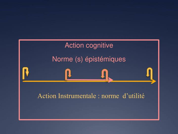 Action cognitive