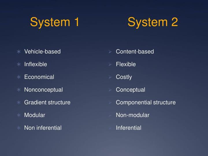 System 1              System 2