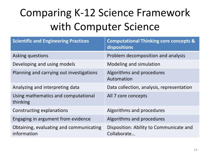 Comparing K-12 Science Framework with Computer Science