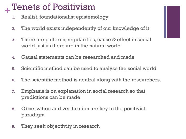 Tenets of Positivism
