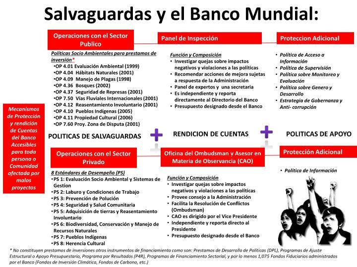 Salvaguardas y el Banco Mundial: