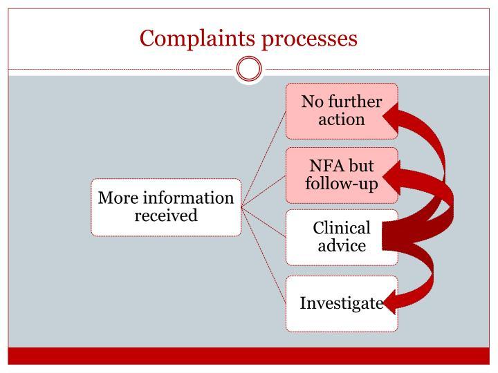 Complaints processes