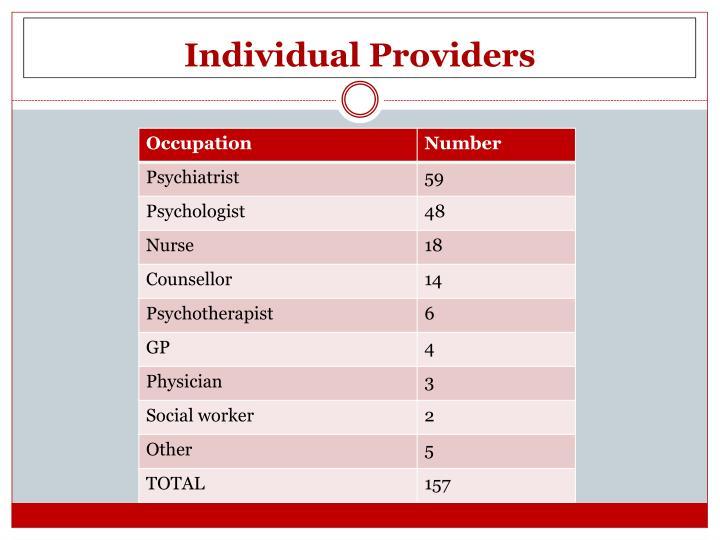 Individual Providers