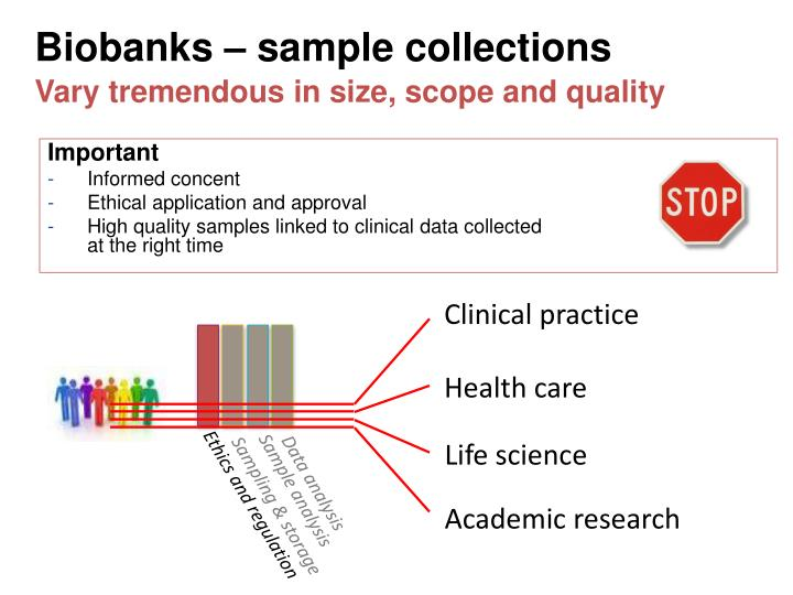 Biobanks sample collections