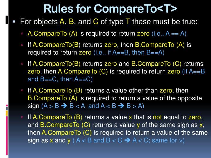 Rules for CompareTo<T>
