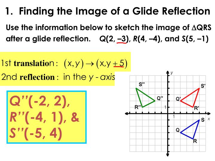 1.  Finding the Image of a Glide Reflection