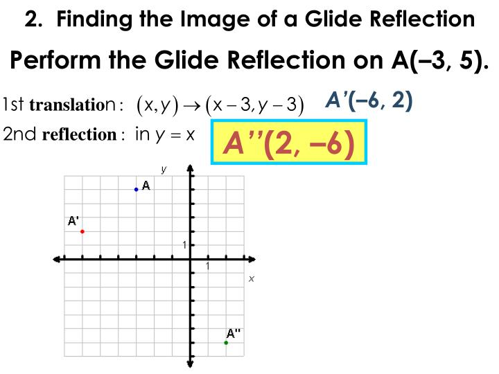 2.  Finding the Image of a Glide Reflection