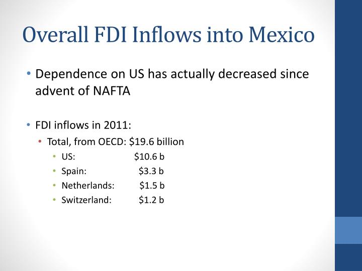 Overall FDI Inflows into Mexico