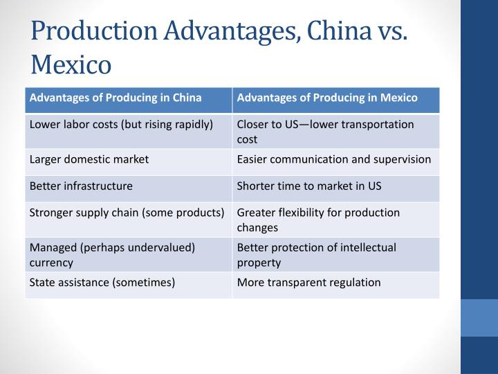 Production Advantages, China vs. Mexico