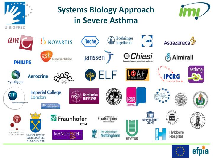 Systems Biology Approach