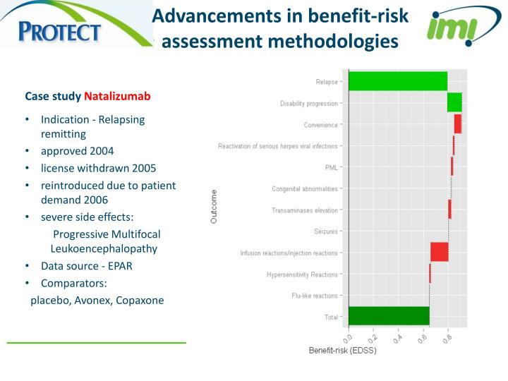 Advancements in benefit-risk assessment methodologies
