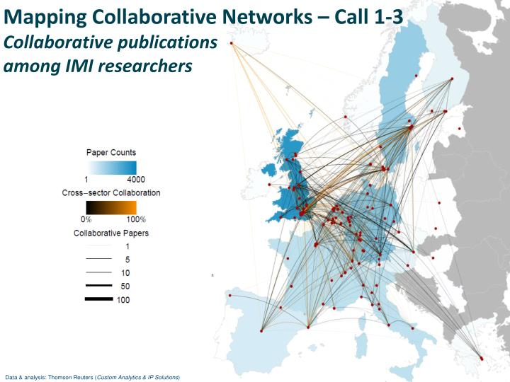 Mapping Collaborative Networks – Call 1-3