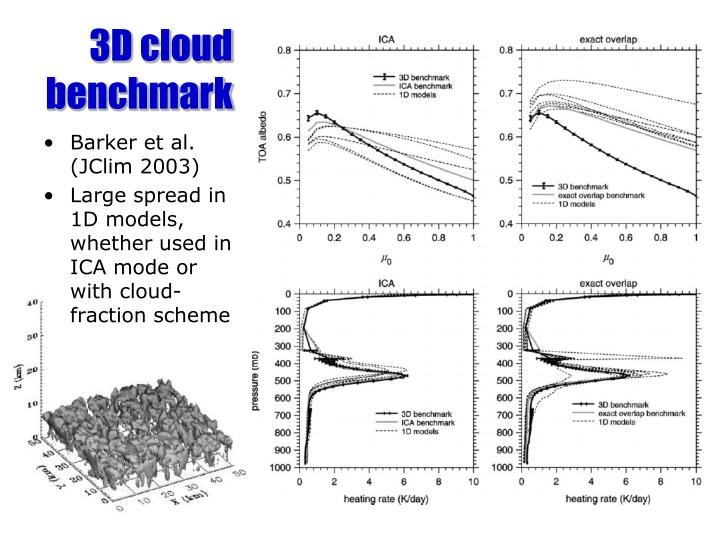 3D cloud benchmark