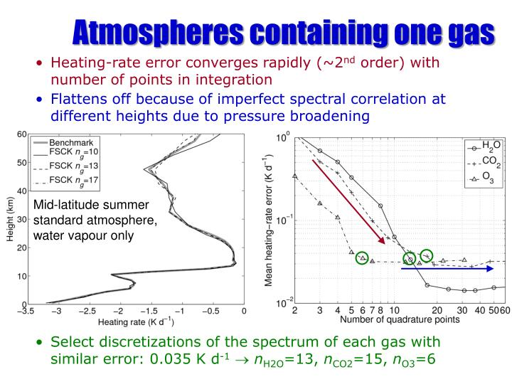 Atmospheres containing one gas