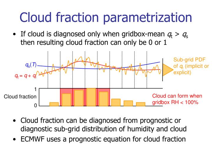 Cloud fraction parametrization
