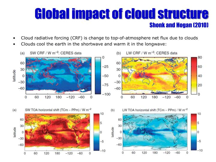 Global impact of cloud structure