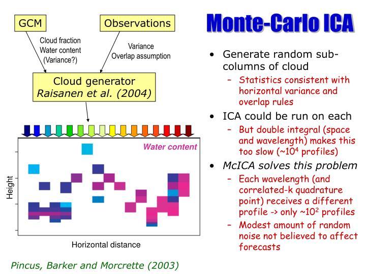 Monte-Carlo ICA