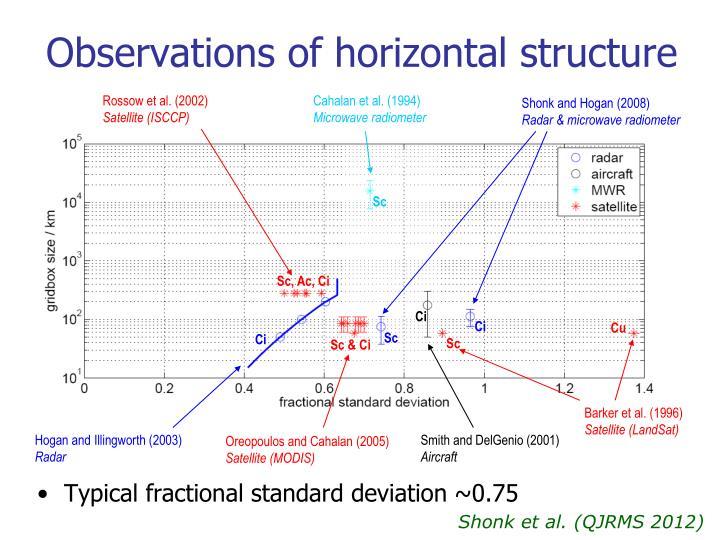 Rossow et al. (2002)