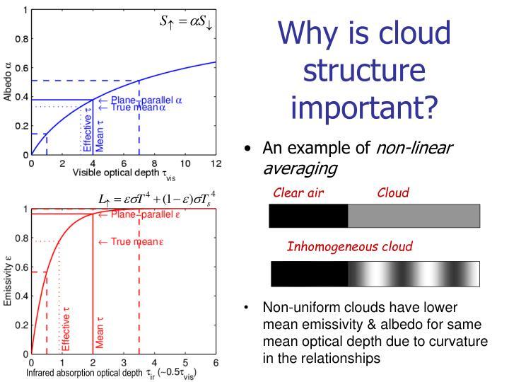 Clear air              Cloud