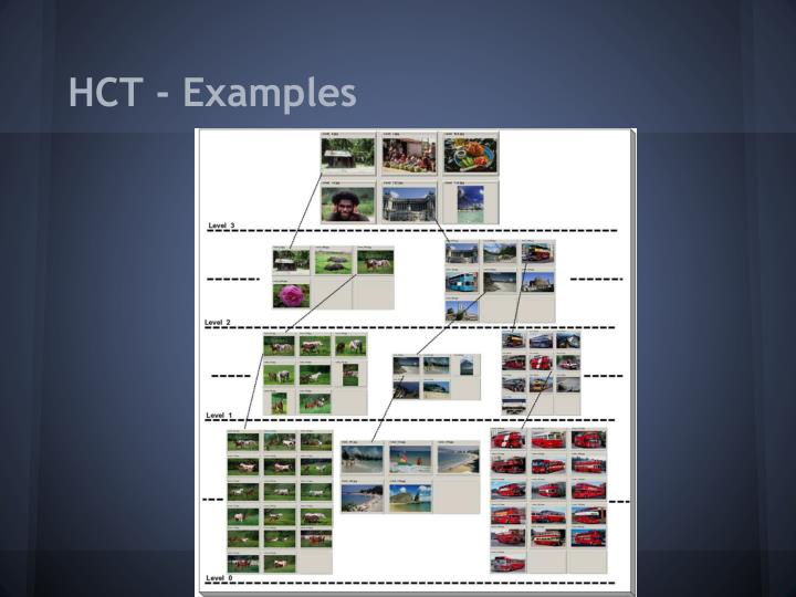 HCT - Examples