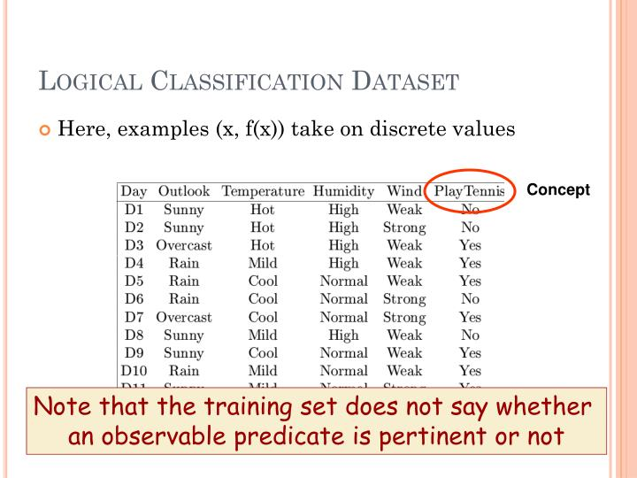 Logical Classification Dataset