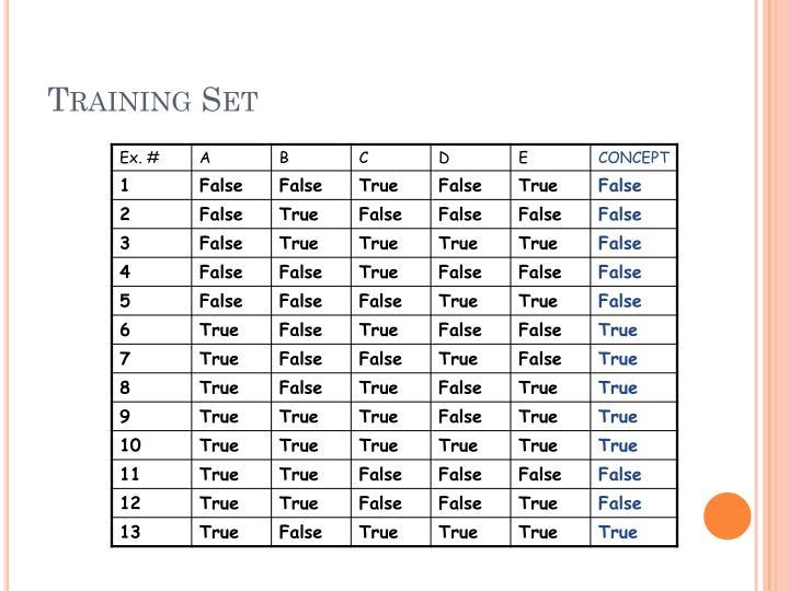 Training Set