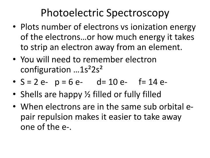Photoelectric Spectroscopy