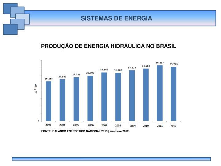 SISTEMAS DE ENERGIA